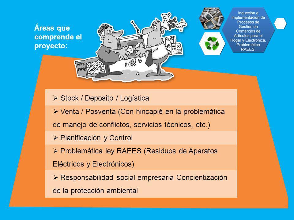 Stock / Deposito / Logística Venta / Posventa (Con hincapié en la problemática de manejo de conflictos, servicios técnicos, etc.) Planificación y Cont
