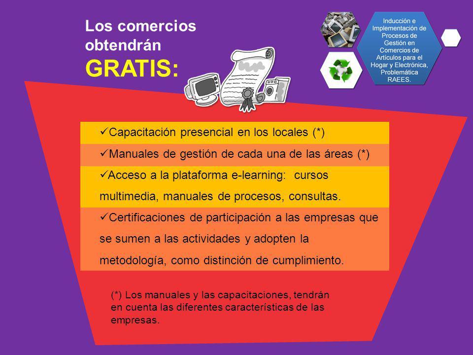 (*) Los manuales y las capacitaciones, tendrán en cuenta las diferentes características de las empresas. Los comercios obtendrán GRATIS: Capacitación