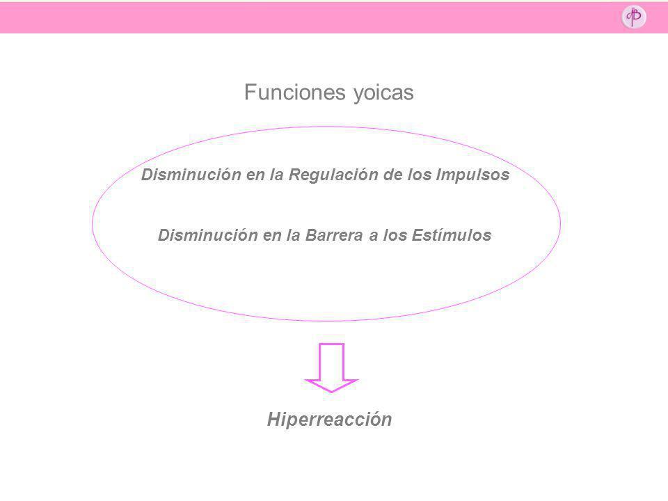 Funciones yoicas Disminución en la Regulación de los Impulsos Disminución en la Barrera a los Estímulos Hiperreacción