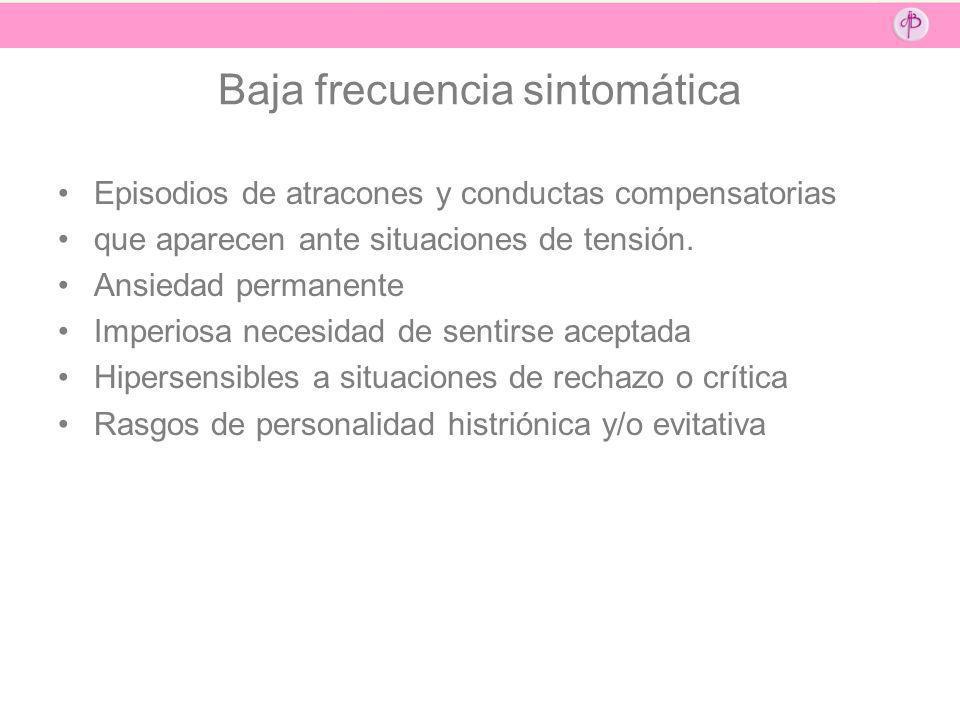 Baja frecuencia sintomática Episodios de atracones y conductas compensatorias que aparecen ante situaciones de tensión. Ansiedad permanente Imperiosa