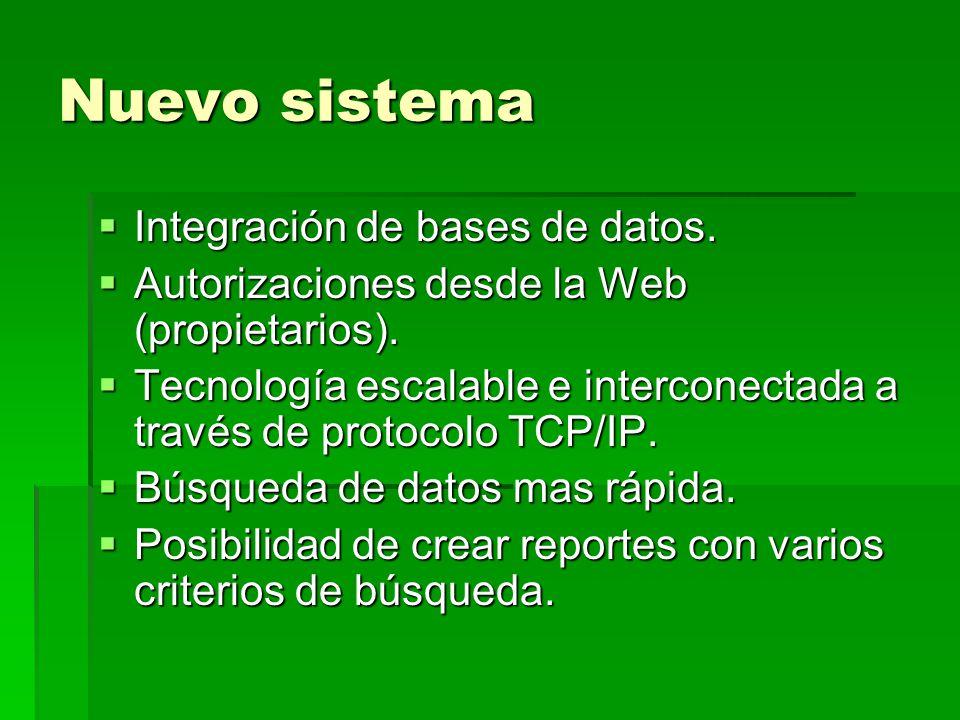 Nuevo sistema Integración de bases de datos. Integración de bases de datos.