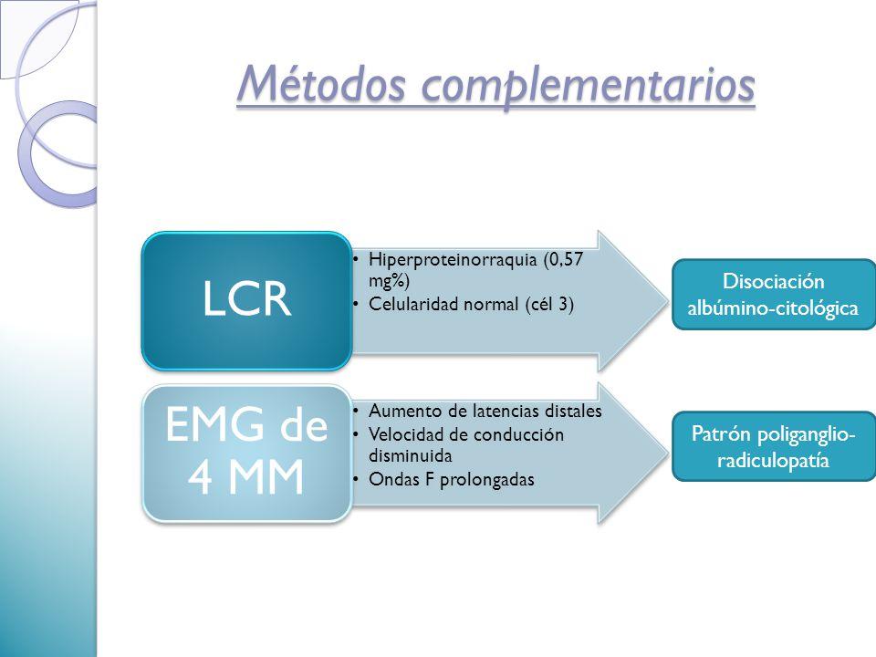 Hiperproteinorraquia (0,57 mg%) Celularidad normal (cél 3) LCR Aumento de latencias distales Velocidad de conducción disminuida Ondas F prolongadas EMG de 4 MM Métodos complementarios Disociación albúmino-citológica Patrón poliganglio- radiculopatía