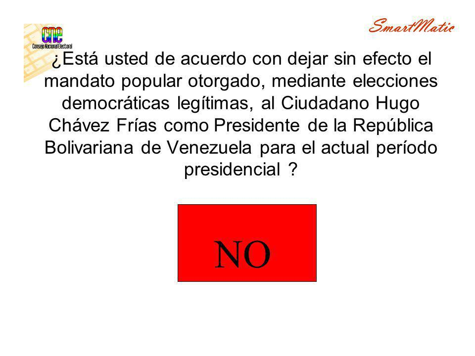 ¿Está usted de acuerdo con dejar sin efecto el mandato popular otorgado, mediante elecciones democráticas legítimas, al Ciudadano Hugo Chávez Frías co