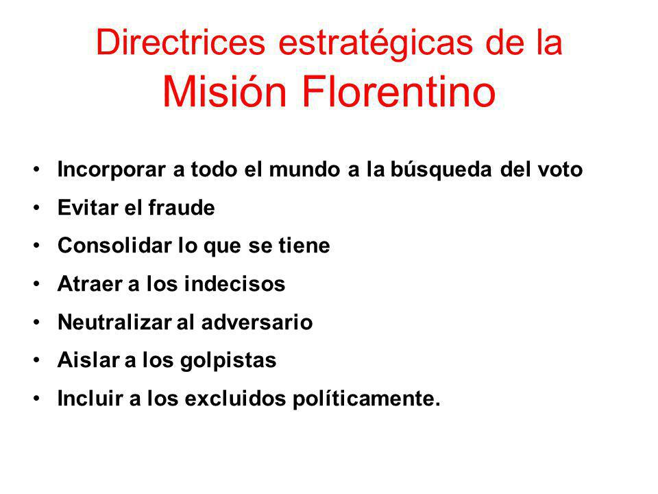 Directrices estratégicas de la Misión Florentino Incorporar a todo el mundo a la búsqueda del voto Evitar el fraude Consolidar lo que se tiene Atraer