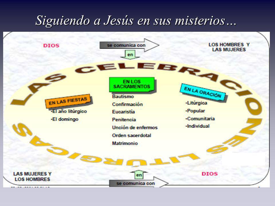 A través de la Liturgia de la Iglesia Siguiendo a Jesús en sus misterios…