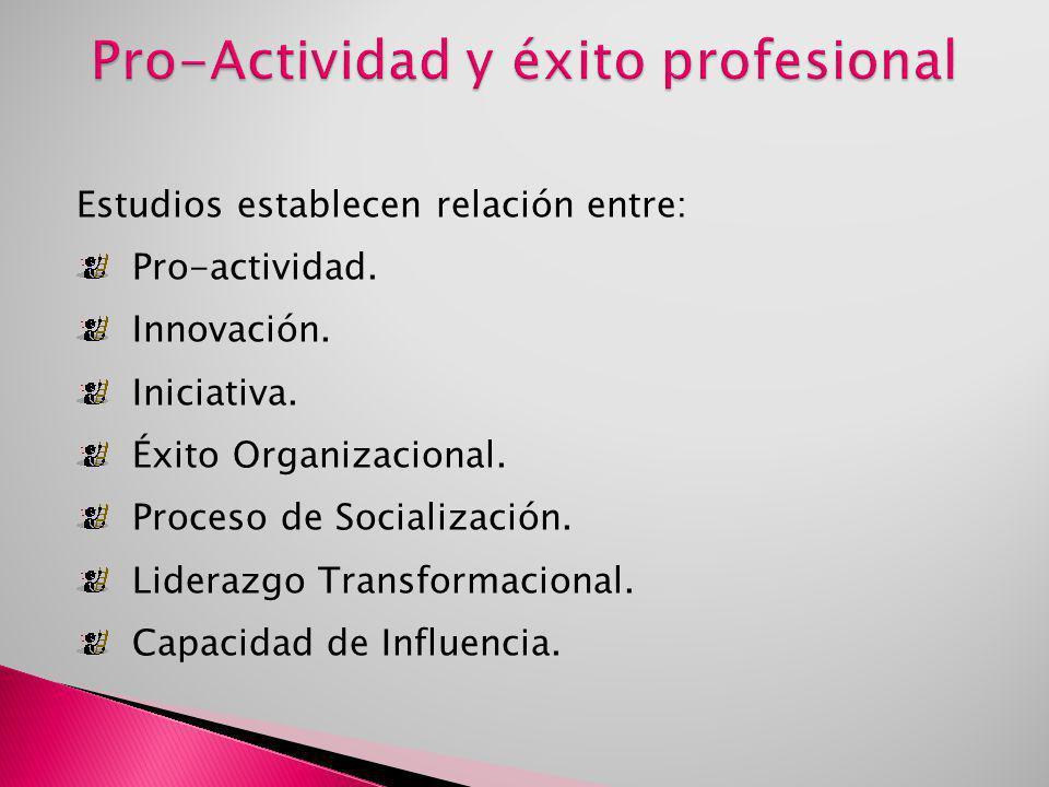 Estudios establecen relación entre: Pro-actividad. Innovación. Iniciativa. Éxito Organizacional. Proceso de Socialización. Liderazgo Transformacional.