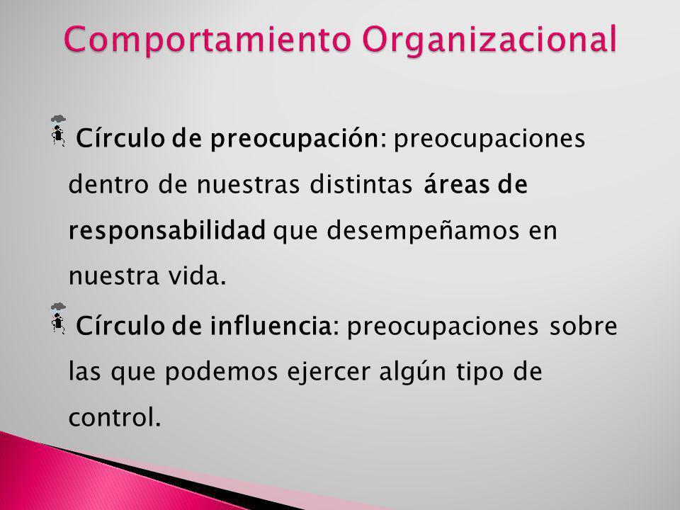 Círculo de preocupación: preocupaciones dentro de nuestras distintas áreas de responsabilidad que desempeñamos en nuestra vida. Círculo de influencia: