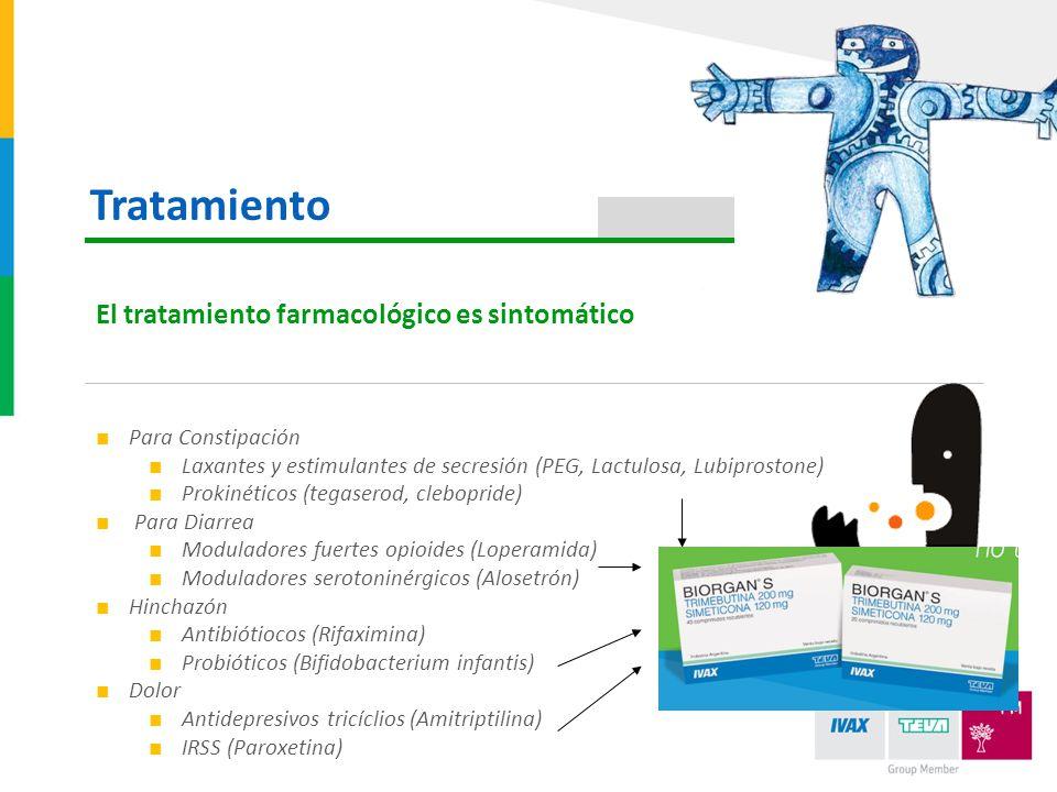 Para Constipación Laxantes y estimulantes de secresión (PEG, Lactulosa, Lubiprostone) Prokinéticos (tegaserod, clebopride) Para Diarrea Moduladores fu