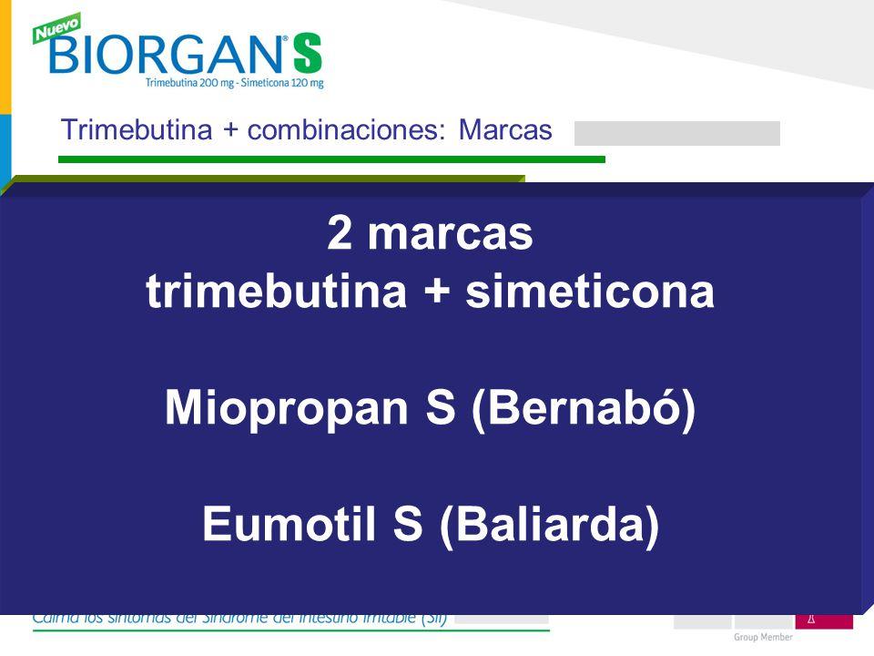 Trimebutina + combinaciones: Marcas 14 marcas de trimebutina Líderes: Miopropan – Eumotil- Debridat-Plidex 6 marcas de trimebutina + bromazepam Lídere