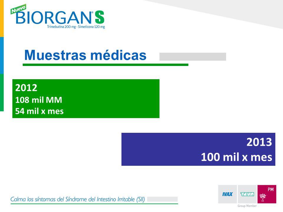 2012 108 mil MM 54 mil x mes Muestras médicas 2013 100 mil x mes
