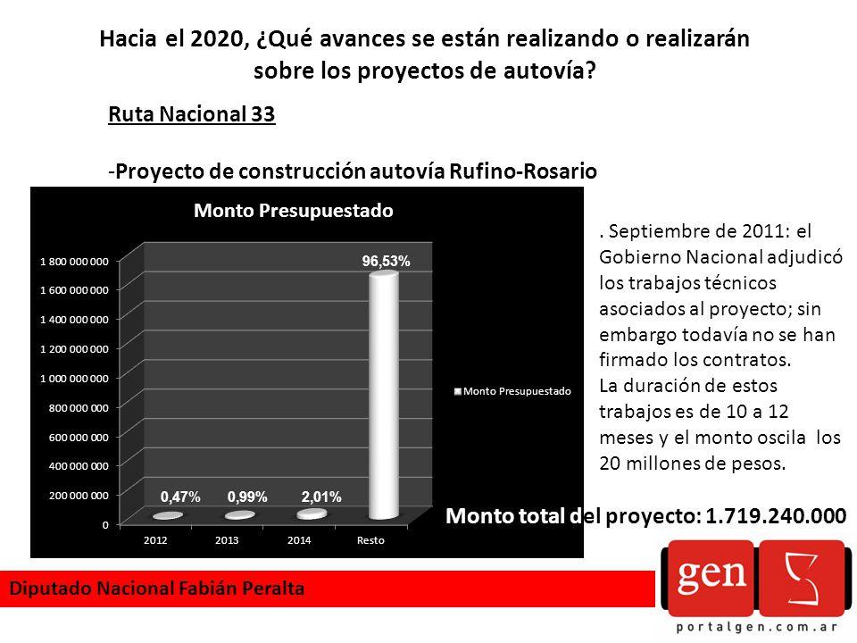 Diputado Nacional Fabián Peralta Hacia el 2020, ¿Qué avances se están realizando o realizarán sobre los proyectos de autovía? Ruta Nacional 33 -Proyec