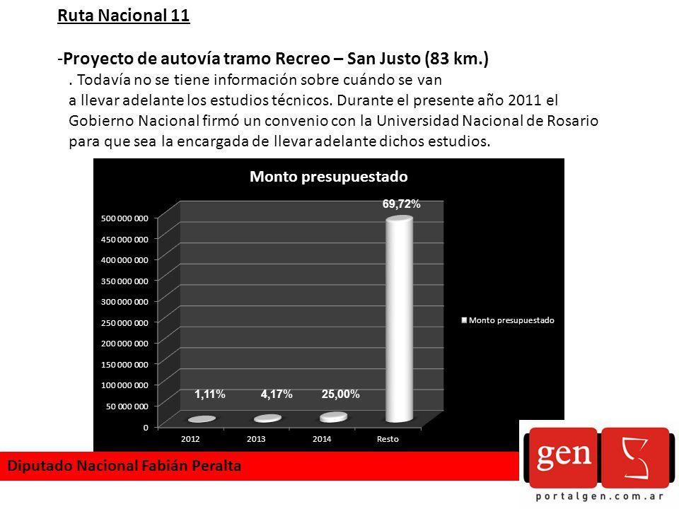 Diputado Nacional Fabián Peralta Ruta Nacional 11 -Proyecto de autovía tramo Recreo – San Justo (83 km.). Todavía no se tiene información sobre cuándo