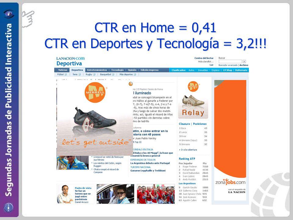 CTR en Home = 0,41 CTR en Deportes y Tecnología = 3,2!!!