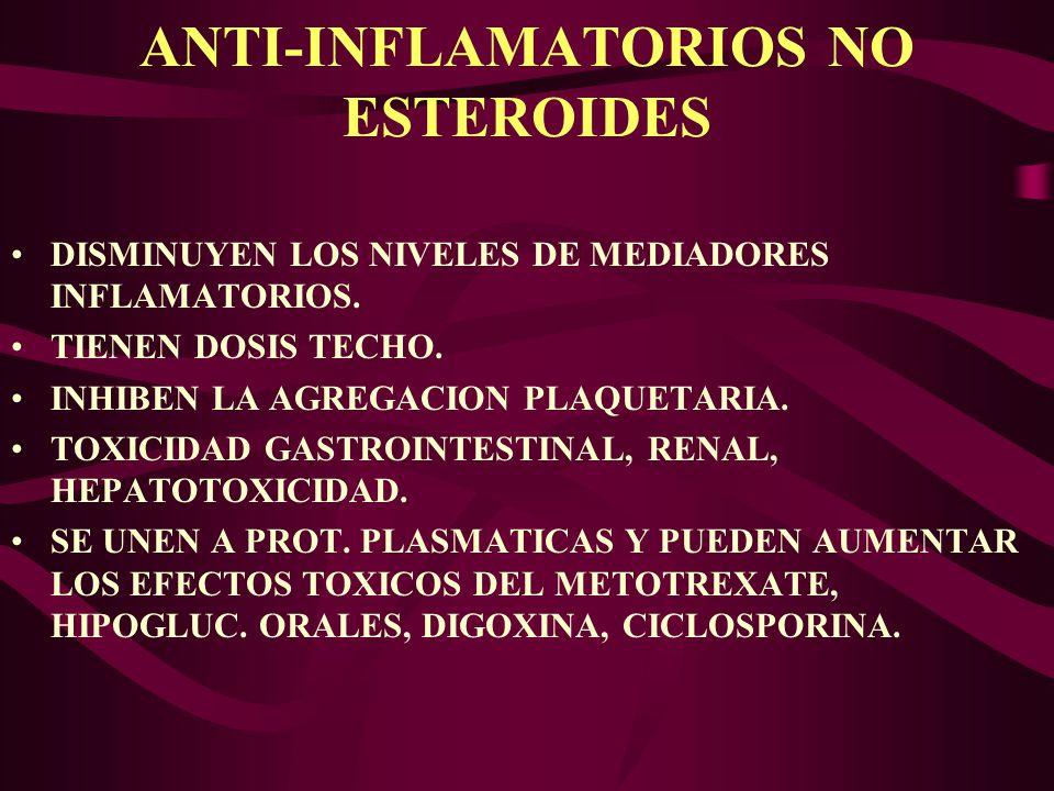 ANTI-INFLAMATORIOS NO ESTEROIDES PARACETAMOL: 500 - 1000 mg cada 4 - 6 horas ASPIRINA: 500 - 1000 mg cada 4 - 6 horas DICLOFENAC: 50 mg cada 6 - 8 horas IBUPROFENO: 200 - 400 mg cada 6 - 8 horas KETOROLAC: 10 - 20 mg cada 6 horas.