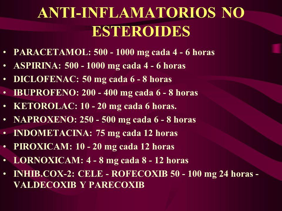 CLASIFICACION FUNCIONAL DE LOS OPIOIDES AGONISTAS PUROS: MORFINA, METADONA, OXICODONA, CODEINA, FENTANYLO, DEXTROPROPOXIFENO, MEPERIDINA, TRAMADOL, HIDROMORFONA, HIDROCODONA.