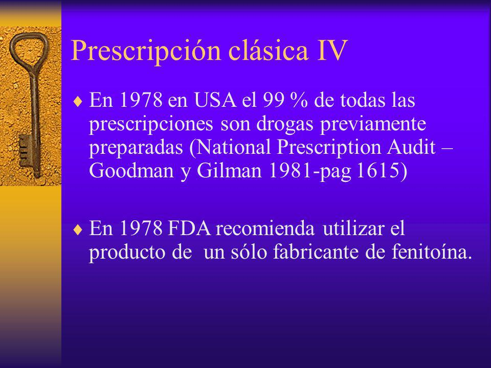 Prescripción clásica IV En 1978 en USA el 99 % de todas las prescripciones son drogas previamente preparadas (National Prescription Audit – Goodman y