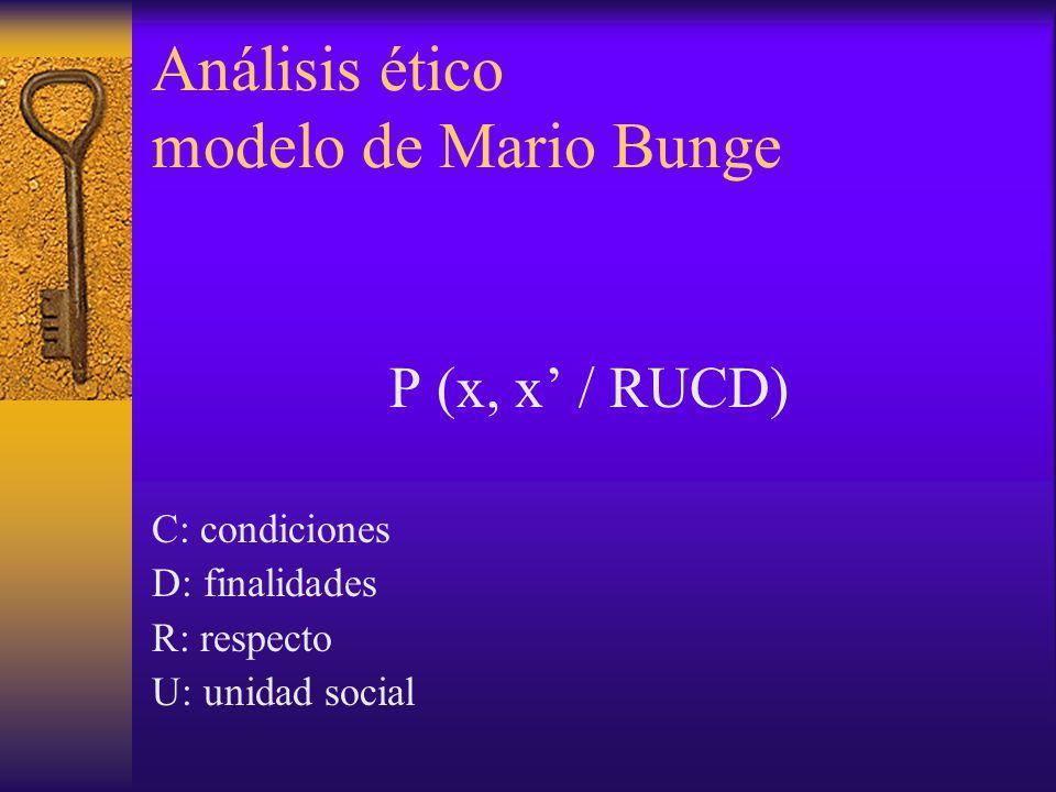 Análisis ético modelo de Mario Bunge P (x, x / RUCD) C: condiciones D: finalidades R: respecto U: unidad social