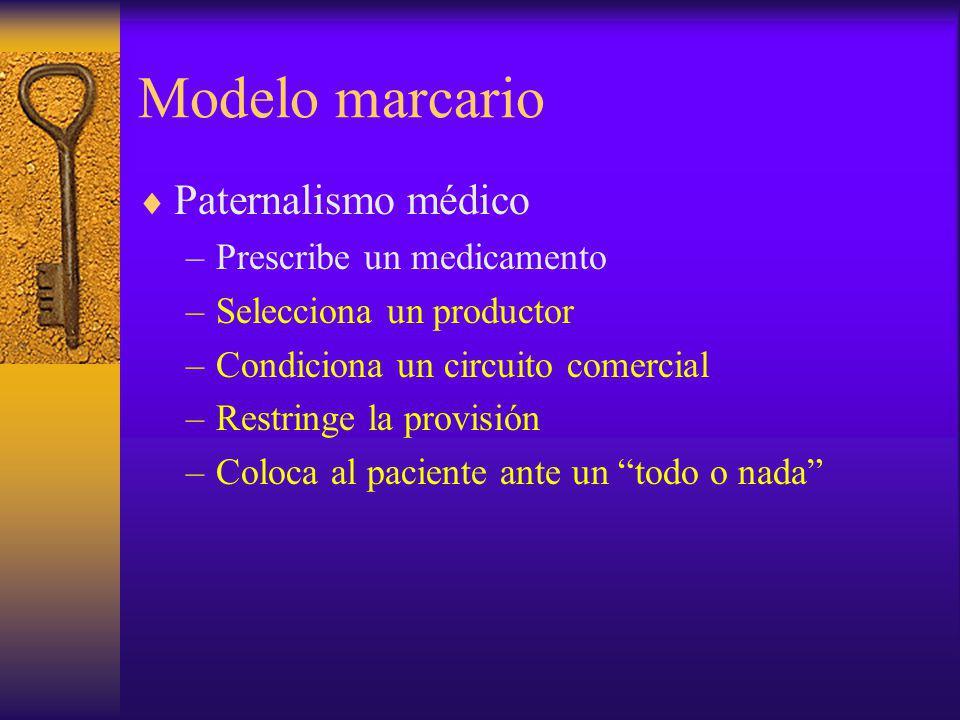 Modelo marcario Paternalismo médico –Prescribe un medicamento –Selecciona un productor –Condiciona un circuito comercial –Restringe la provisión –Colo