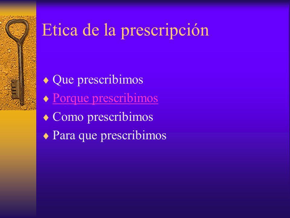 Etica de la prescripción Que prescribimos Porque prescribimos Como prescribimos Para que prescribimos