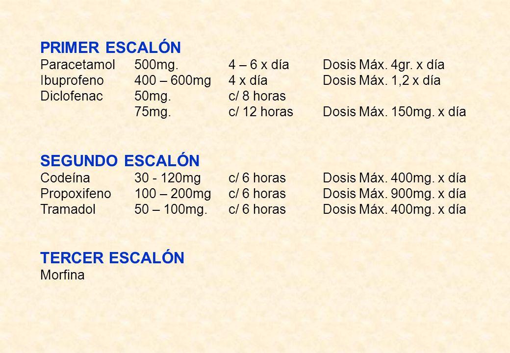 PRIMER ESCALÓN Paracetamol500mg.4 – 6 x díaDosis Máx. 4gr. x día Ibuprofeno400 – 600mg4 x díaDosis Máx. 1,2 x día Diclofenac50mg.c/ 8 horas 75mg.c/ 12