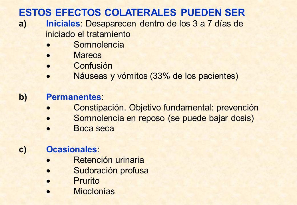 ESTOS EFECTOS COLATERALES PUEDEN SER a)Iniciales: Desaparecen dentro de los 3 a 7 días de iniciado el tratamiento Somnolencia Mareos Confusión Náuseas