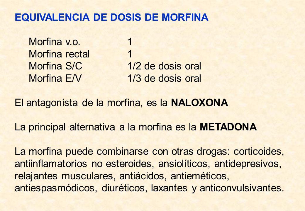 EQUIVALENCIA DE DOSIS DE MORFINA Morfina v.o. 1 Morfina rectal1 Morfina S/C1/2 de dosis oral Morfina E/V1/3 de dosis oral El antagonista de la morfina