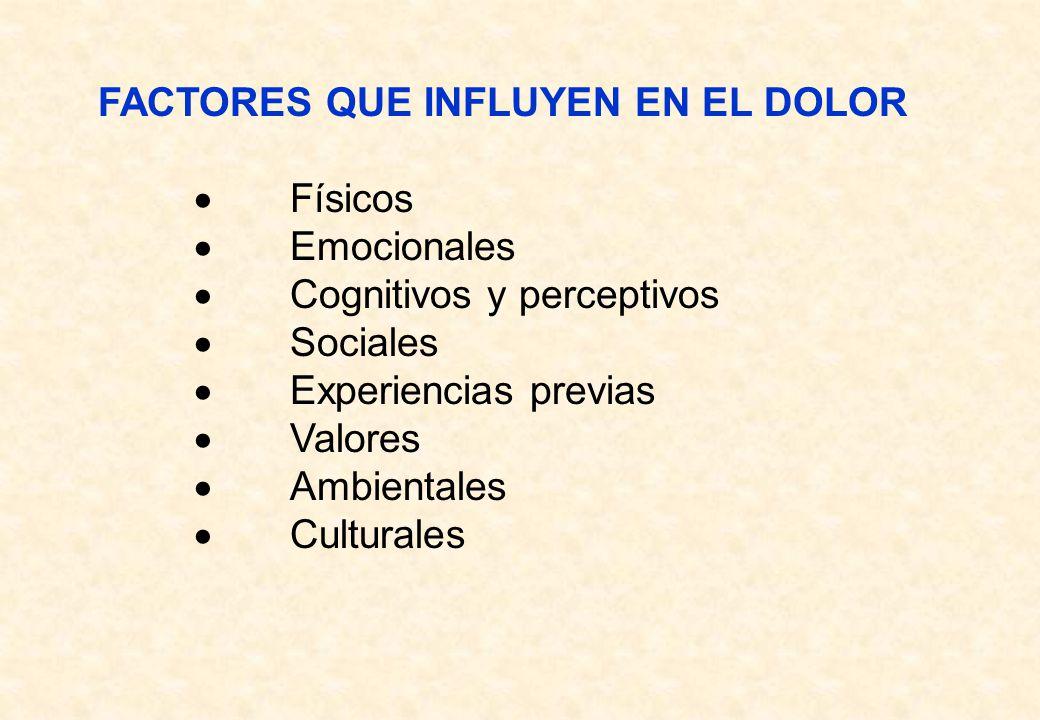 FACTORES QUE INFLUYEN EN EL DOLOR Físicos Emocionales Cognitivos y perceptivos Sociales Experiencias previas Valores Ambientales Culturales