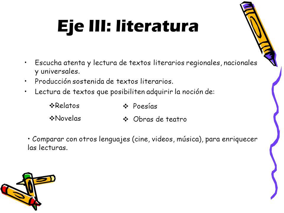 Eje III: literatura Escucha atenta y lectura de textos literarios regionales, nacionales y universales.