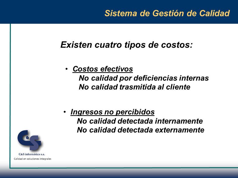 Sistema de Gestión de Calidad Mejoramiento de los procesos Patrón de pensamiento CENTRADO EN LA ORGANIZACIÓN LOS EMPLEADOS SON EL PROBLEMA.
