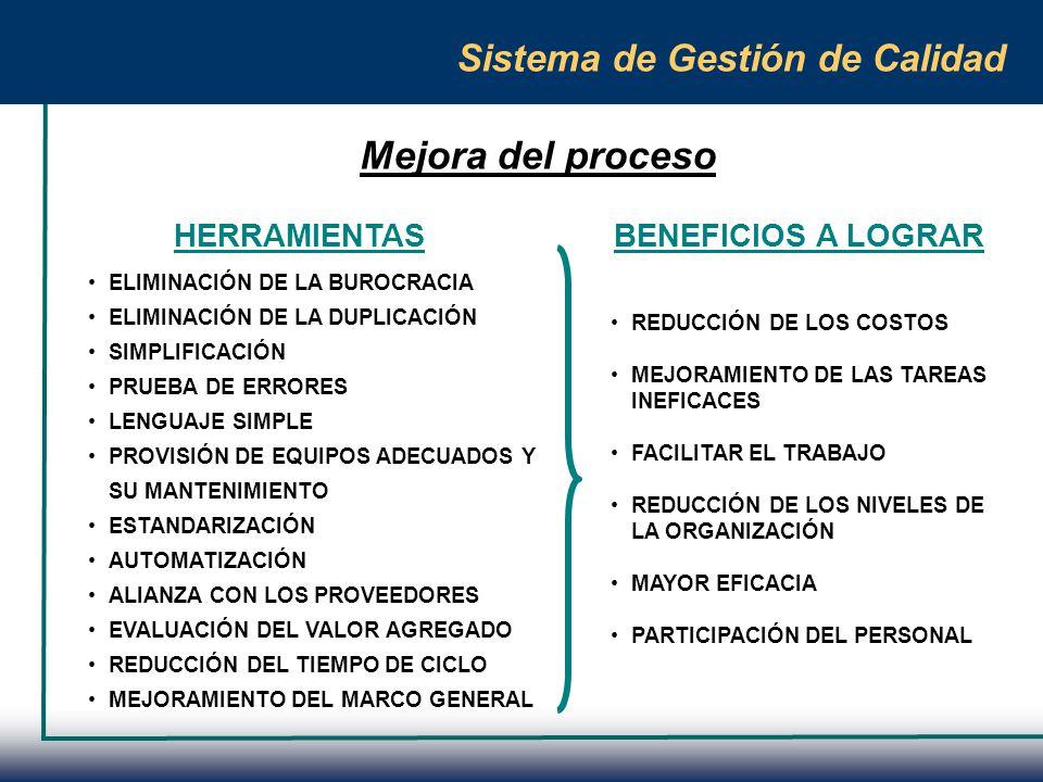 Sistema de Gestión de Calidad Mejora del proceso HERRAMIENTASBENEFICIOS A LOGRAR ELIMINACIÓN DE LA BUROCRACIA ELIMINACIÓN DE LA DUPLICACIÓN SIMPLIFICA