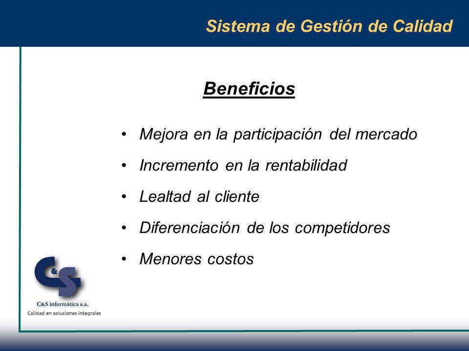 Sistema de Gestión de Calidad COSTOS EFECTIVOS (REENVIOS POR DEVOLUCIONES) INGRESOS NO PERCIBIDOS (CLIENTES PERDIDOS) COSTOS POR LA BÚSQUEDA DE CALIDAD COSTOS POR LA FALTA DE CALIDAD DEFICIENCIAS INTERNAS DEFICIENCIAS EXTERNAS DE PREVENCIÓN DE EVALUACIÓN COSTOS EFECTIVOS (REPROCESAMIENTO) INGRESOS NO PERCIBIDOS (INFRAUTILIZACIÓN DE EQUIPOS) Costos de la calidad