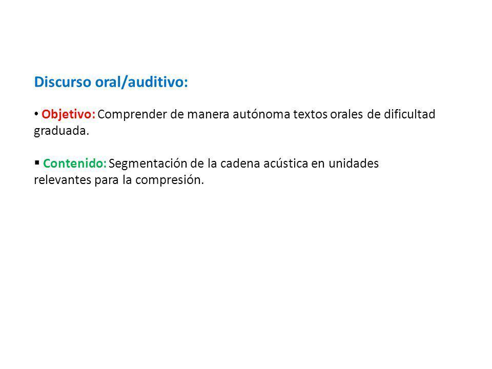 Discurso oral/auditivo: Objetivo: Comprender de manera autónoma textos orales de dificultad graduada. Contenido: Segmentación de la cadena acústica en