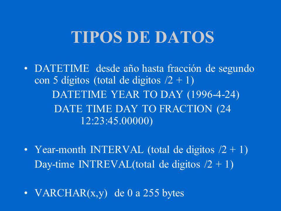 TIPOS DE DATOS DATETIME desde año hasta fracción de segundo con 5 dígitos (total de digitos /2 + 1) DATETIME YEAR TO DAY (1996-4-24) DATE TIME DAY TO FRACTION (24 12:23:45.00000) Year-month INTERVAL (total de digitos /2 + 1) Day-time INTREVAL(total de digitos /2 + 1) VARCHAR(x,y) de 0 a 255 bytes