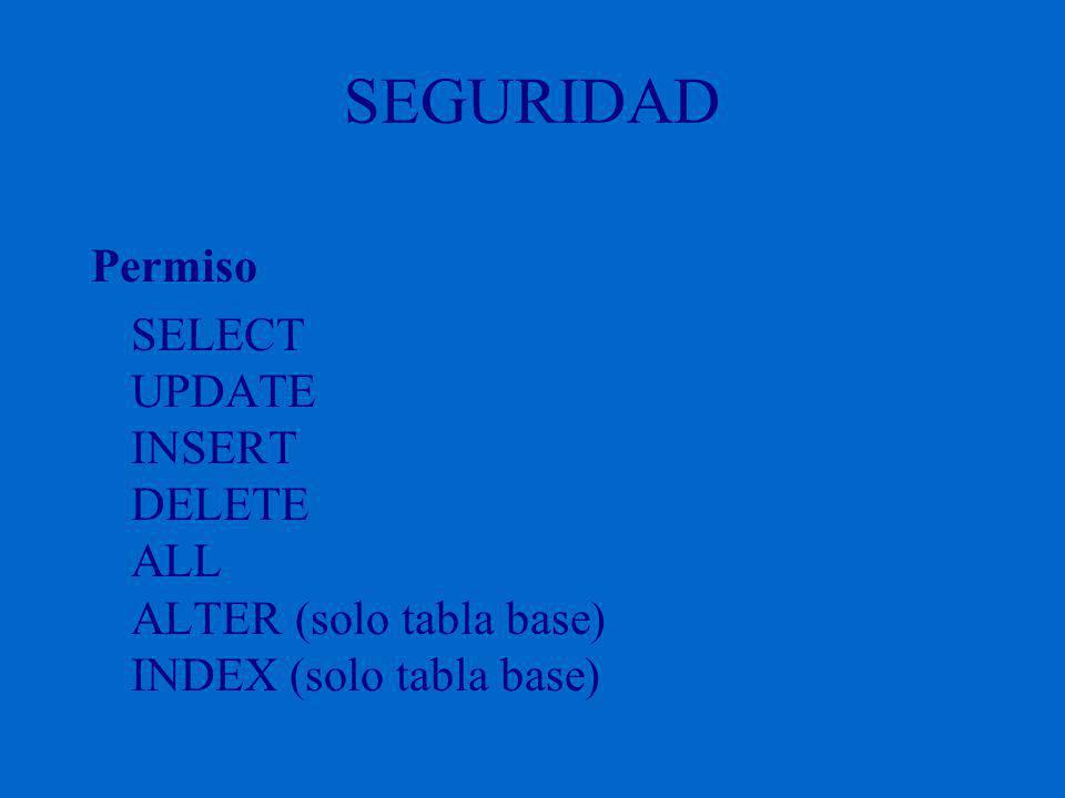 SEGURIDAD Permiso SELECT UPDATE INSERT DELETE ALL ALTER (solo tabla base) INDEX (solo tabla base)