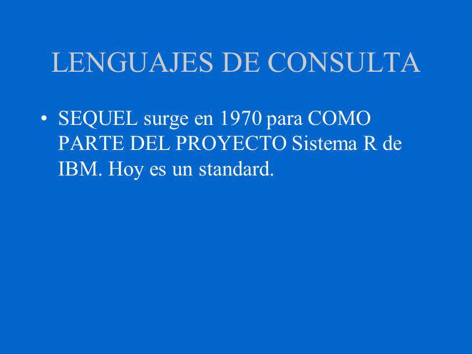LENGUAJES DE CONSULTA SEQUEL surge en 1970 para COMO PARTE DEL PROYECTO Sistema R de IBM.