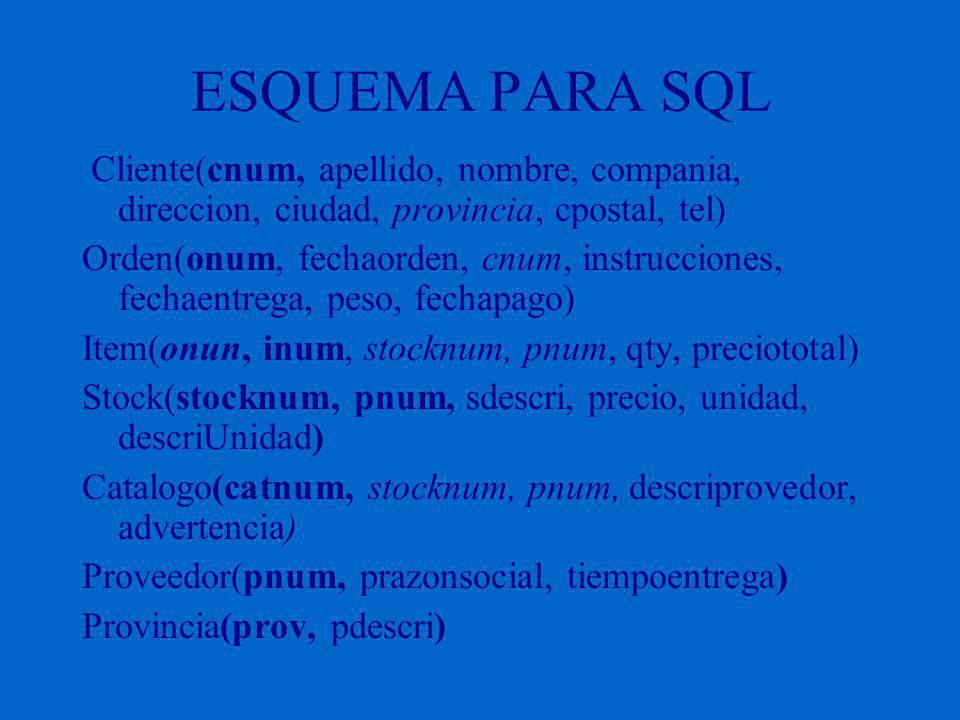 ESQUEMA PARA SQL Cliente(cnum, apellido, nombre, compania, direccion, ciudad, provincia, cpostal, tel) Orden(onum, fechaorden, cnum, instrucciones, fechaentrega, peso, fechapago) Item(onun, inum, stocknum, pnum, qty, preciototal) Stock(stocknum, pnum, sdescri, precio, unidad, descriUnidad) Catalogo(catnum, stocknum, pnum, descriprovedor, advertencia) Proveedor(pnum, prazonsocial, tiempoentrega) Provincia(prov, pdescri)