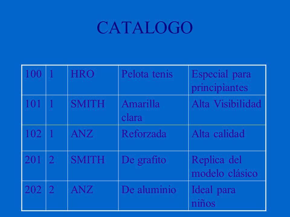 CATALOGO 1001HROPelota tenisEspecial para principìantes 1011SMITHAmarilla clara Alta Visibilidad 1021ANZReforzadaAlta calidad 2012SMITHDe grafitoReplica del modelo clásico 2022ANZDe aluminioIdeal para niños