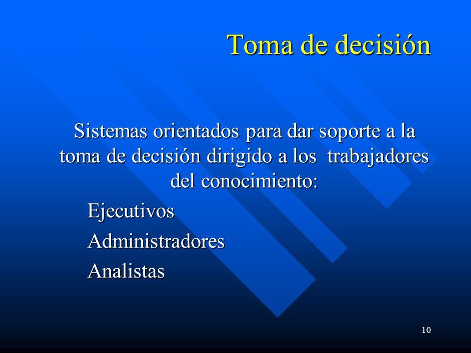10 Toma de decisión Sistemas orientados para dar soporte a la toma de decisión dirigido a los trabajadores del conocimiento: EjecutivosAdministradoresAnalistas