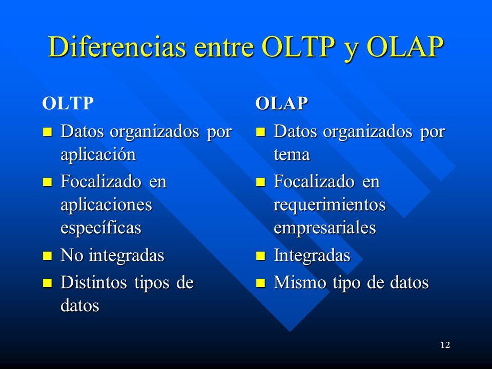12 Diferencias entre OLTP y OLAP OLTP Datos organizados por aplicación Datos organizados por aplicación Focalizado en aplicaciones específicas Focaliz
