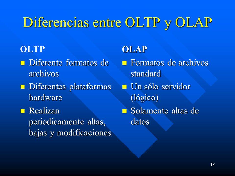 13 Diferencias entre OLTP y OLAP OLTP Diferente formatos de archivos Diferente formatos de archivos Diferentes plataformas hardware Diferentes plataformas hardware Realizan periodicamente altas, bajas y modificaciones Realizan periodicamente altas, bajas y modificaciones OLAP Formatos de archivos standard Un sólo servidor (lógico) Solamente altas de datos