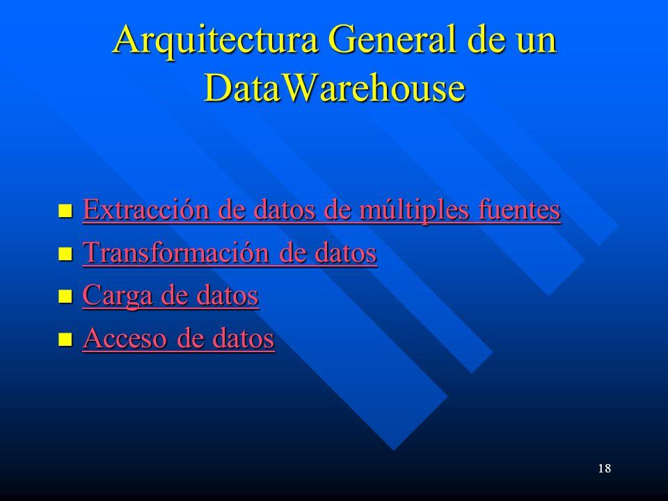 18 Arquitectura General de un DataWarehouse Extracción de datos de múltiples fuentes Extracción de datos de múltiples fuentes Extracción de datos de múltiples fuentes Extracción de datos de múltiples fuentes Transformación de datos Transformación de datos Transformación de datos Transformación de datos Carga de datos Carga de datos Carga de datos Carga de datos Acceso de datos Acceso de datos Acceso de datos Acceso de datos