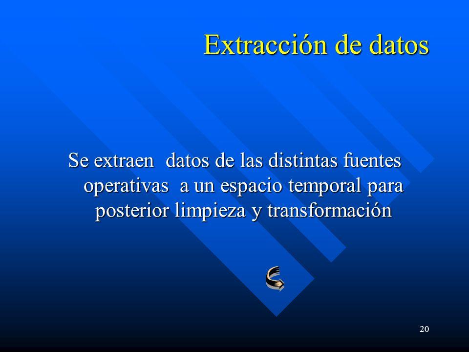 20 Extracción de datos Se extraen datos de las distintas fuentes operativas a un espacio temporal para posterior limpieza y transformación