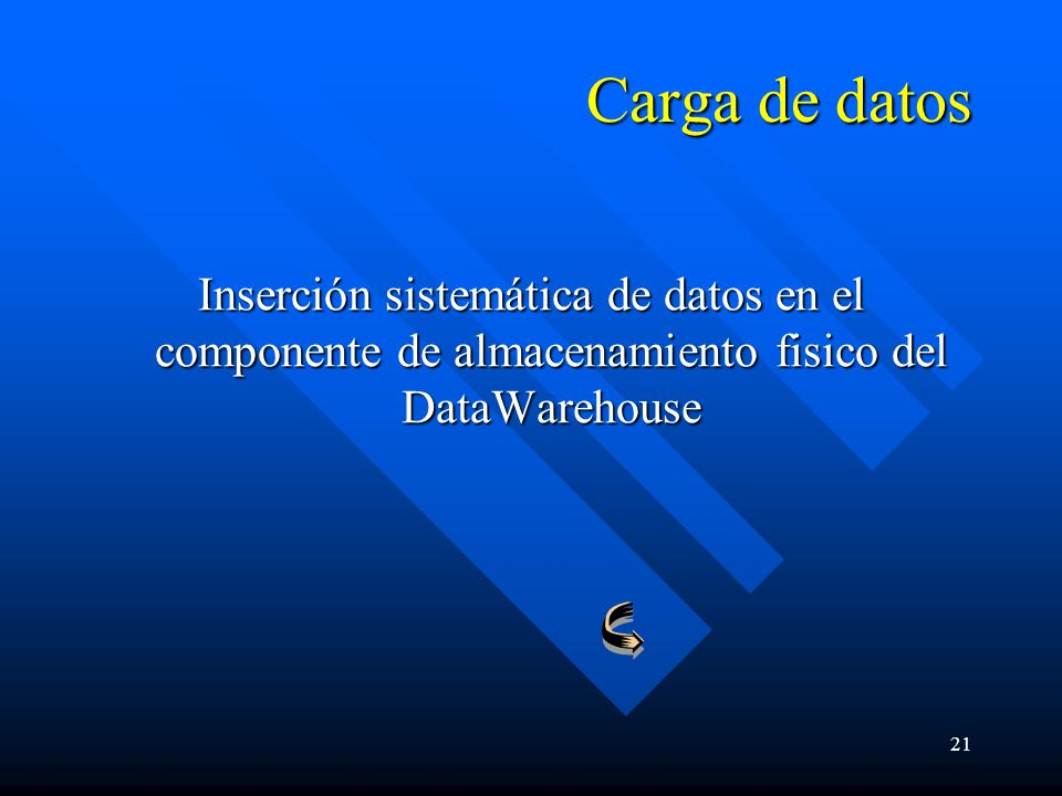 21 Carga de datos Inserción sistemática de datos en el componente de almacenamiento fisico del DataWarehouse