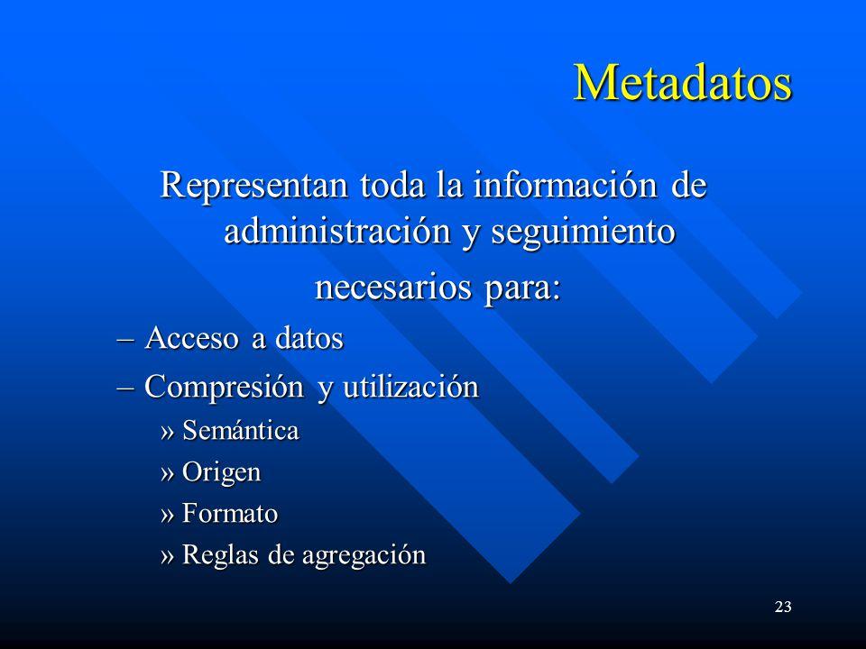 23 Metadatos Representan toda la información de administración y seguimiento necesarios para: necesarios para: –Acceso a datos –Compresión y utilización »Semántica »Origen »Formato »Reglas de agregación