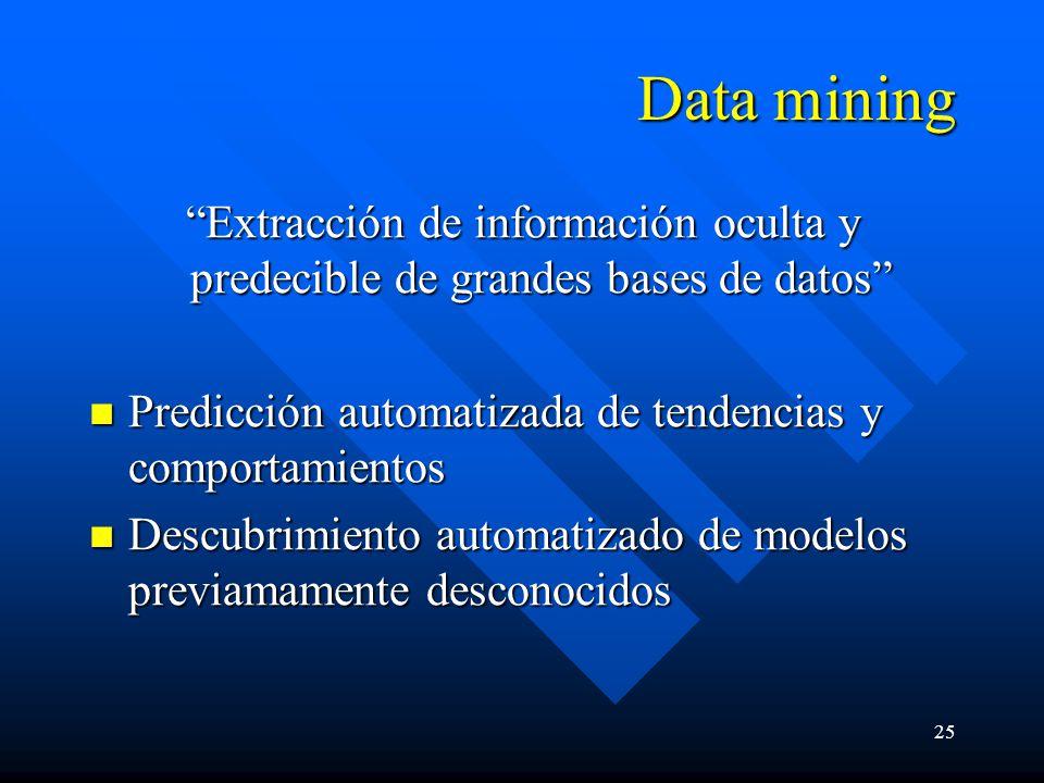 25 Data mining Extracción de información oculta y predecible de grandes bases de datos Predicción automatizada de tendencias y comportamientos Predicción automatizada de tendencias y comportamientos Descubrimiento automatizado de modelos previamamente desconocidos Descubrimiento automatizado de modelos previamamente desconocidos