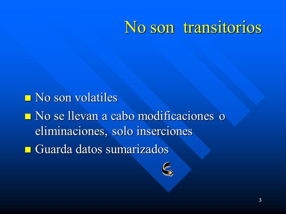3 No son transitorios No son volatiles No son volatiles No se llevan a cabo modificaciones o eliminaciones, solo inserciones No se llevan a cabo modificaciones o eliminaciones, solo inserciones Guarda datos sumarizados Guarda datos sumarizados