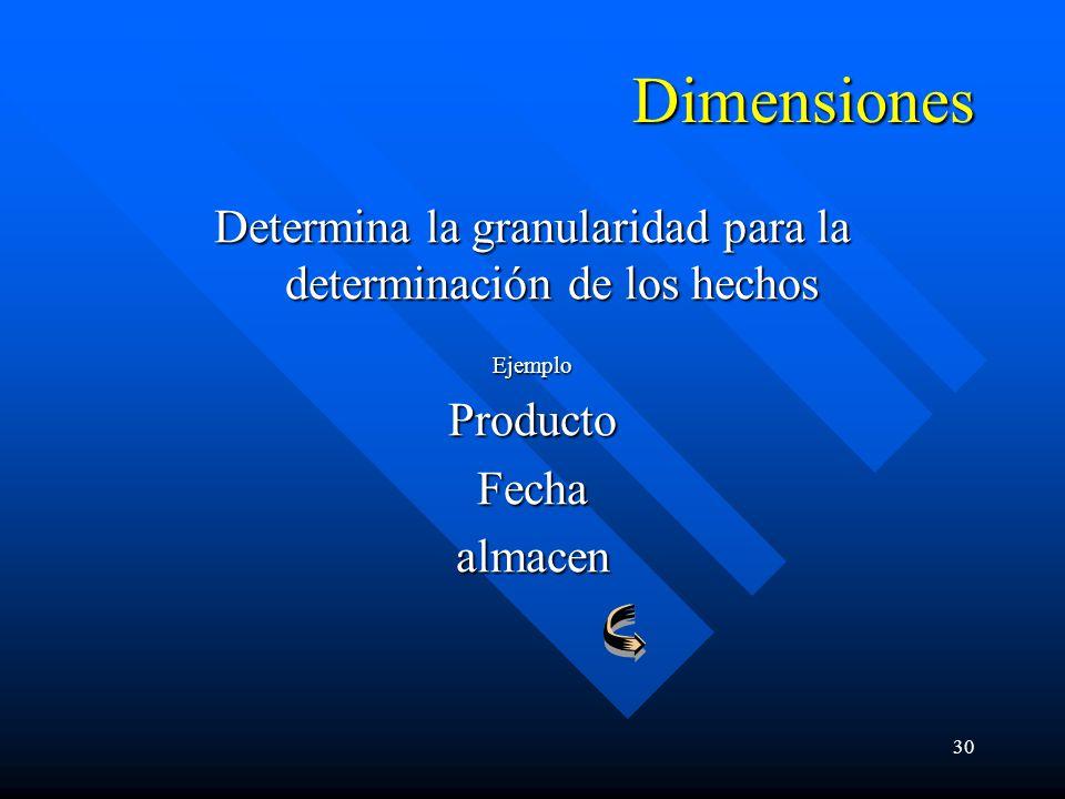 30 Dimensiones Determina la granularidad para la determinación de los hechos EjemploProductoFechaalmacen