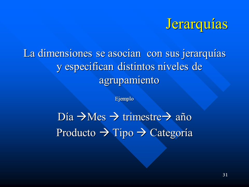 31 Jerarquías La dimensiones se asocian con sus jerarquías y especifican distintos niveles de agrupamiento Ejemplo Día Mes trimestre año Producto Tipo Categoría