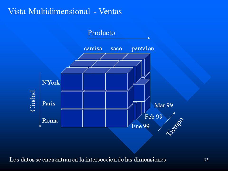 33 Vista Multidimensional - Ventas Producto Tiempo Ciudad camisa Mar 99 Feb 99 Ene 99 pantalonsaco NYork Paris Roma Los datos se encuentran en la interseccion de las dimensiones