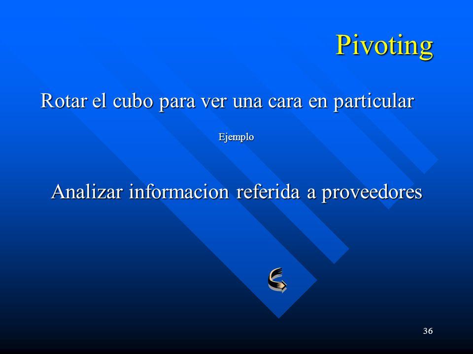 36 Pivoting Rotar el cubo para ver una cara en particular Ejemplo Analizar informacion referida a proveedores